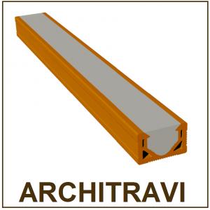 Architravi prefabbricati per porte e finestre